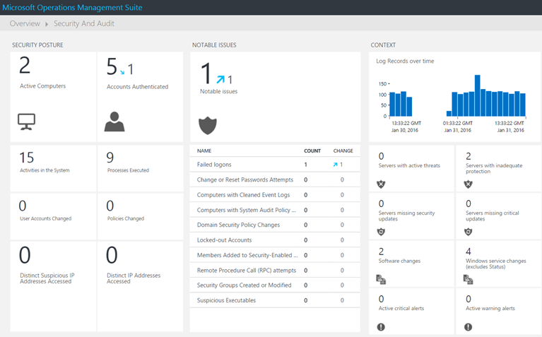 Using Power Bi And Oms For Security Dashboards And Reports